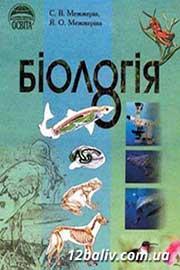 ГДЗ Біологія 8 клас С.В. Межжерін, Я.О. Межжеріна (2008). Відповіді та розв'язання
