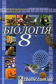 ГДЗ Біологія 8 клас В.В. Серебряков, П.Г. Балан (2008). Відповіді та розв'язання